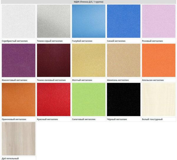 Цвет фасадов МДФ кухня Симпл глянцевая пленка Д 5 1 группа