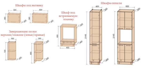 Дополнительные модули пластиковой кухни Мила