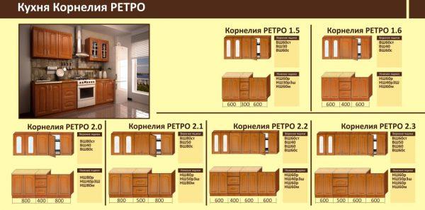 Размерный ряд и схемы кухни Корнелия Ретро