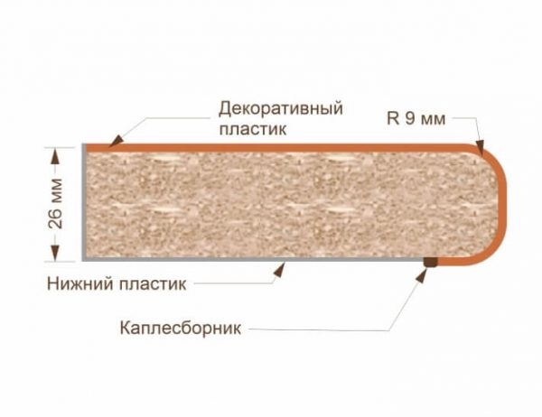 Схема столешницы для кухни Корнелия
