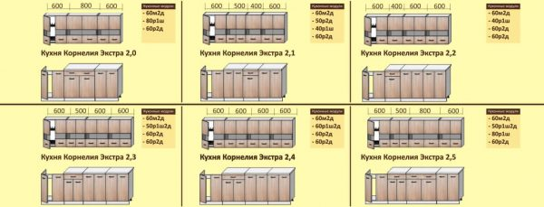 Схемы кухни Корнелия Экстра ЛДСП