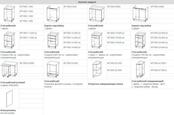 Схемы с размерами нижних шкафчиков для кухни Микс Топ