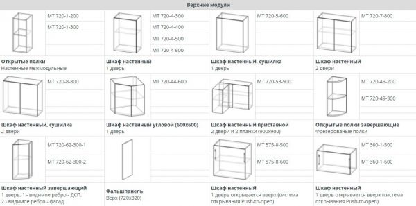 Схемы с размерами верхних шкафчиков для кухни Микс Топ